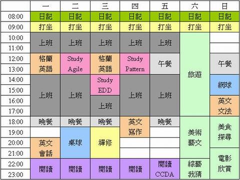 20060208_lesson_table.jpg
