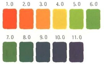 20060714_ph_color.jpg